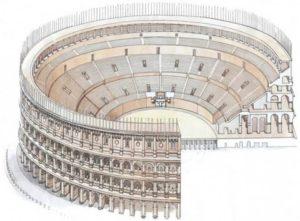 Colosseum-Diagram-480x354