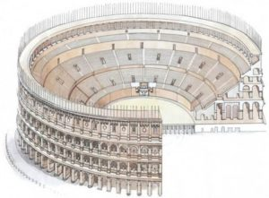 Colosseum-Diagram-480x354